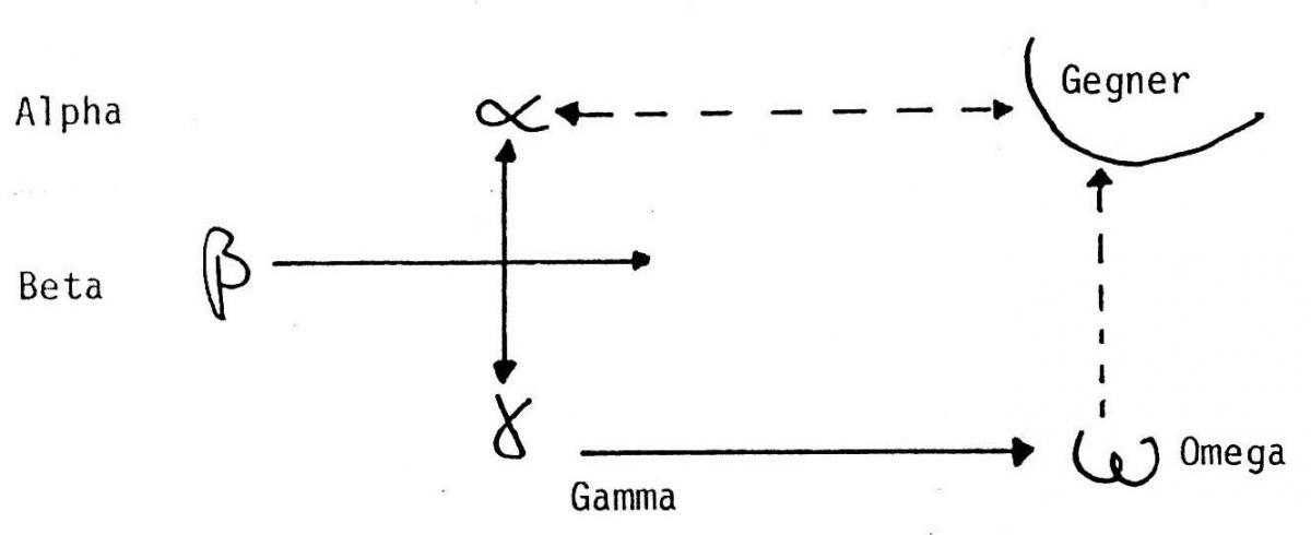 Ziemlich Formeln Schreiben Kreuzschnürung Methode Arbeitsblatt ...